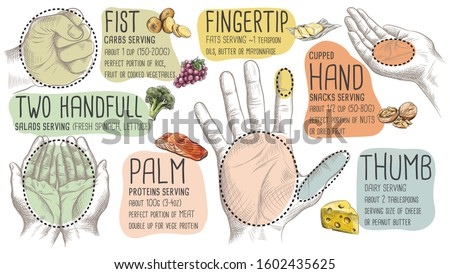 Meal portion size measured by hand. Hand drawn raster illustration.  Foto stock ©
