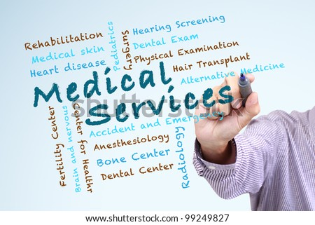 Medical Services concept and other related words. written on white board