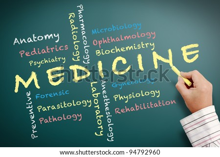 Medicine of Faculty in University written on chalkboard
