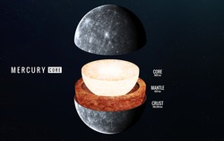 Mercury inner structure. Elements of this image furnished by NASA
