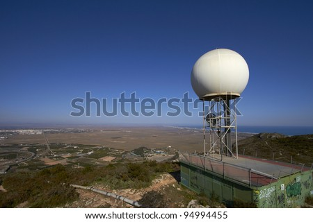Meteorological station on a white sphere/Weather Station
