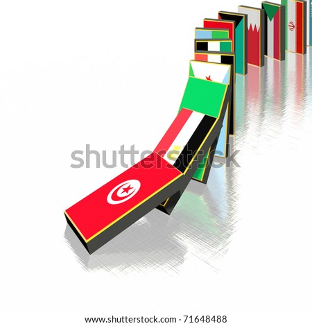 Middle East domino effect (Tunisia, Egypt, Algeria, Bahrain...)