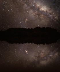 Milkyway and Fake Reflections