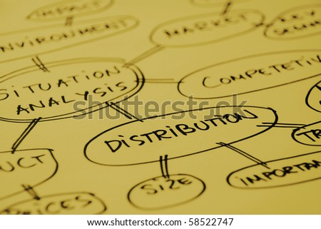 Mind map about distribution analysis