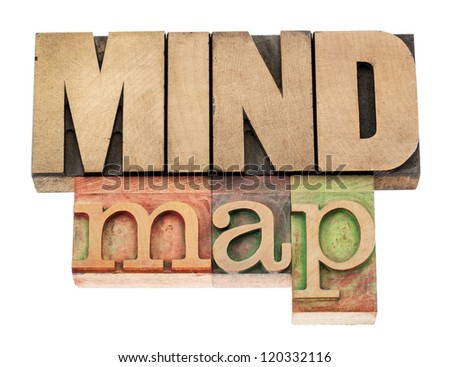 mind map - isolated words in vintage letterpress wood type printing blocks