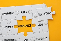Missing jigsaw puzzle piece with text regulations, covering text project and different business words which matches a yellow space marked compliance.