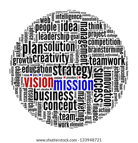 Mission and Vision in word collage
