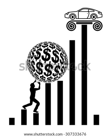 Mistake in Goal Setting. Concept sign of a person who wants to finance a car he cannot afford