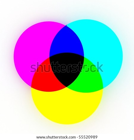 Mixing colors (CMYK). White background, 3d render