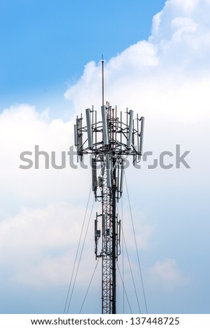 Modern antenna equipment for mobile communications in the sky