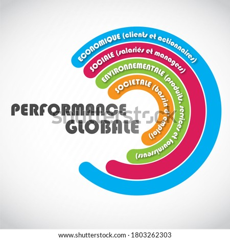 modern circles graphic design with the main french theme 'Performance globale' means Global performance  Foto d'archivio ©