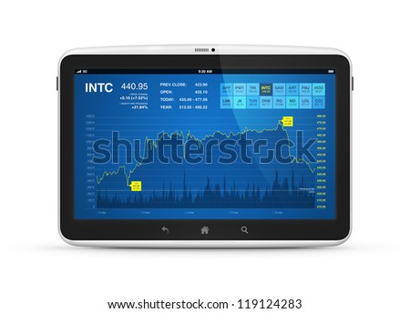Modern digital tablet computer with stock market application on a screen. Isolated on white.