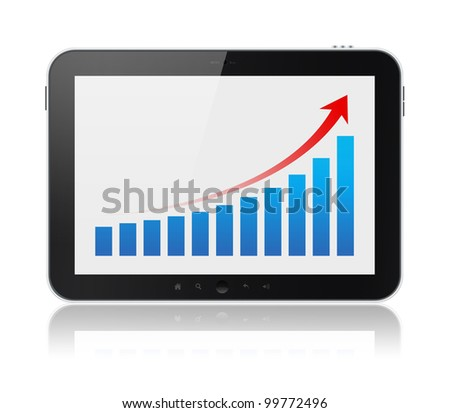 Modern digital tablet PC showing success growth chart on a screen. Isolated on white. Include clipping path for tablet and screen.
