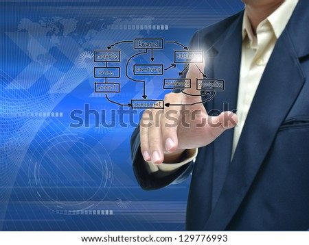 Modern Illustration of business selection on blue abstract background.