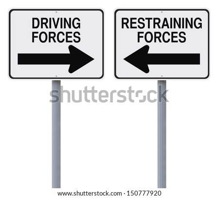 Modified one way street signs on the business analytical tool of Force Field Analysis