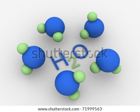 Molecules of h2o going around