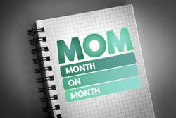 MOM - Month On Month acronym, business concept background