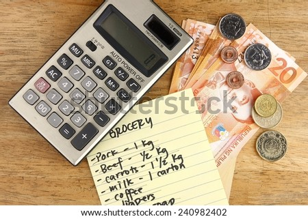 money, calculator and grocery list photo of money, calculator and grocery list on a table