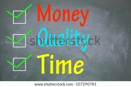money, quality and time selection symbol