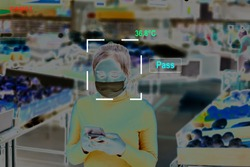 Monitor temperature thermal check scaning people in supermarket prevention coronavirus covid-19 infrared imaging camera screen ai security and medical health before quarantine.