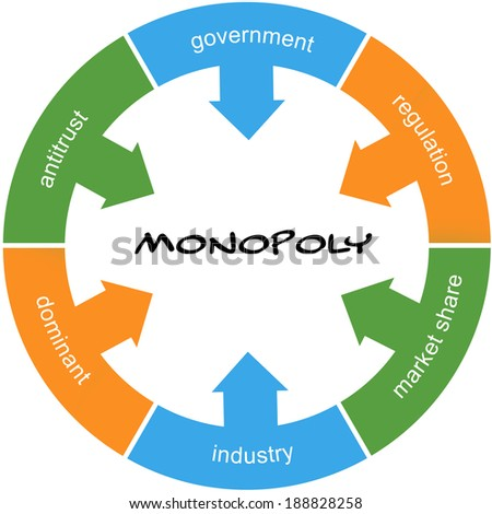 Monopoly Word Circle Concept scribbled with great terms such as government, regulation, industry and more.
