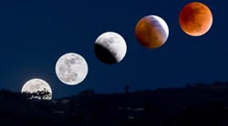 Moon Eclipse as seen in Ecuador