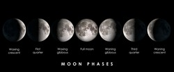 Moon phases with text, elements of this image are provided by NASA
