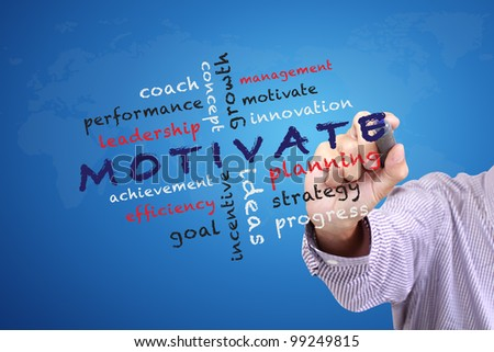 Motivate concept with other related words. written on white board