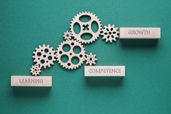 Motivational words Learning, Competence, Growth - business concept. Gears mechanism on green background.