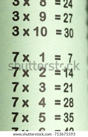 multiplication table as a background. macro #713675593