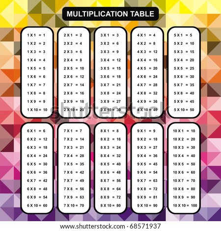 Multiplication Table - Educational Material for Primary School Level - Colorful Abstract Background One, Two, Three, Four, Five, Six, Seven, Eight, Nine, Ten - Helpful For Children, Classroom