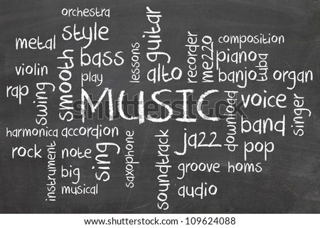 music word cloud