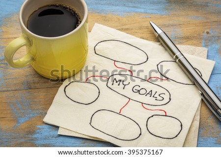 my goals - setting goals concept - blank flowchart sketched on a cocktail napkin with a cup of coffee