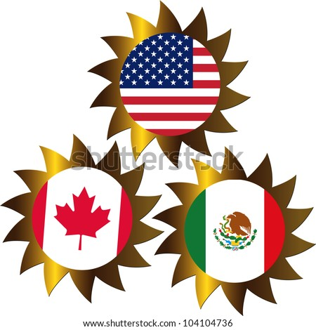 NAFTA, North American Free Trade Agreement: Canada, Mexico, USA
