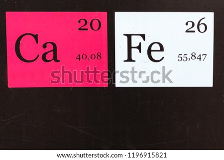 names and abbreviation of chemical elements calcium and iron in the chemical tablecopyspace