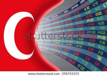National flag of Turkey with a large display of daily stock market price and quotations during normal economic period. The fate and mystery of Ankara stock market, tunnel/corridor concept.