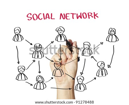network structure in a whiteboard