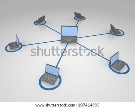 Networked System of Computers