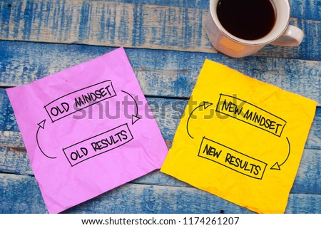 New mindset new results words letter, written on piece of memo paper, work desk top view. Motivational self development business typography quotes concept