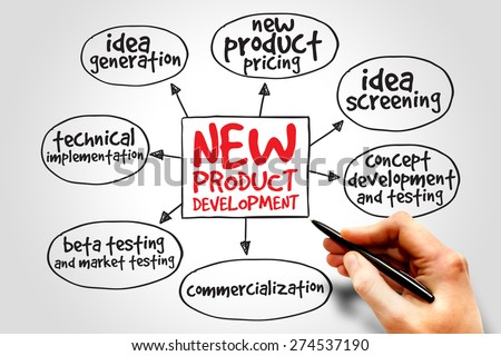 New product development mind map, business concept #274537190