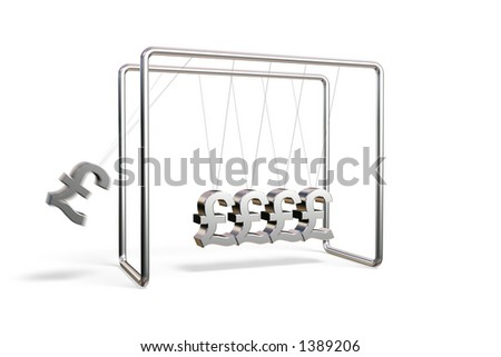 Newton's cradle with British pound symbols isolated on a white background
