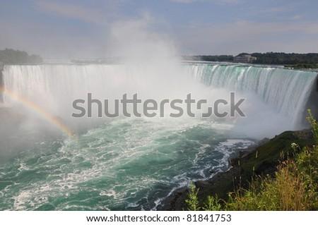 Niagara Falls #81841753