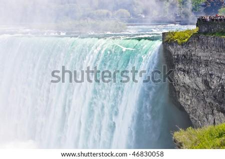 Niagara Falls zoom