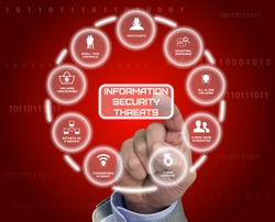 Nine most severe future Information security threats drawn by a hand infographic