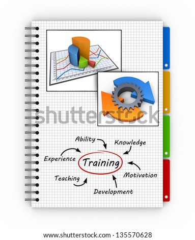 Notebook training concept