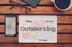 Notebook with text inside Outsourcing on table with coffee, mobile phone and glasses.