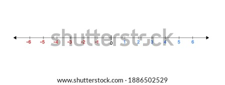 number line with positive numbers in blue color and negative numbers in red color. illustration isolated on white background Stock fotó ©