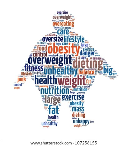 Obesity in word collage