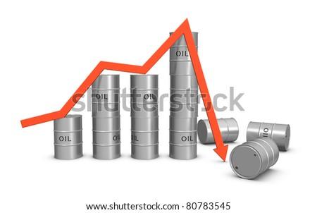 Oil market crash. Isolated on the white background.