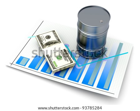 Oil performance in the commodity market. 3d rendered Illustration. Isolated on white.